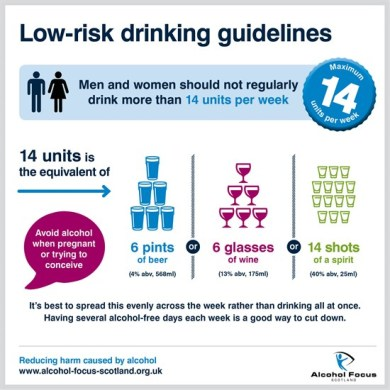 Alcohol guidelines.jpg