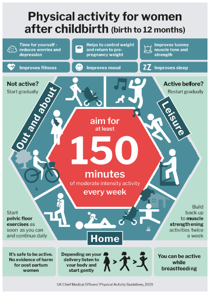 post-pregnancy physical activity infographic.png